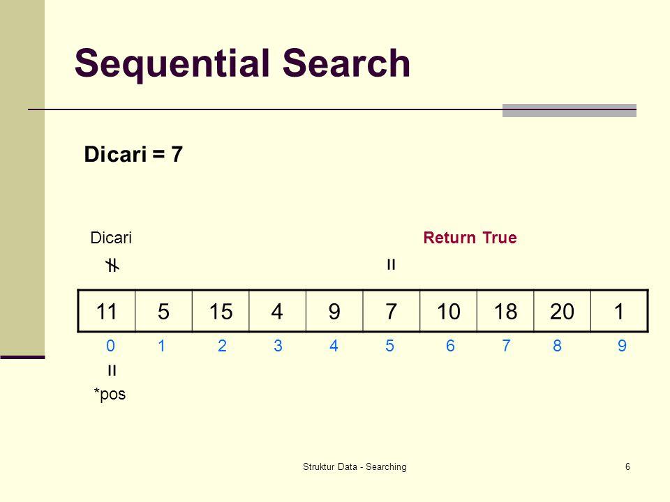 Struktur Data - Searching6 Sequential Search 115154971018201 0 1 2 3 4 5 6 7 8 9 Dicari = 7 Dicari  *pos = = Return True