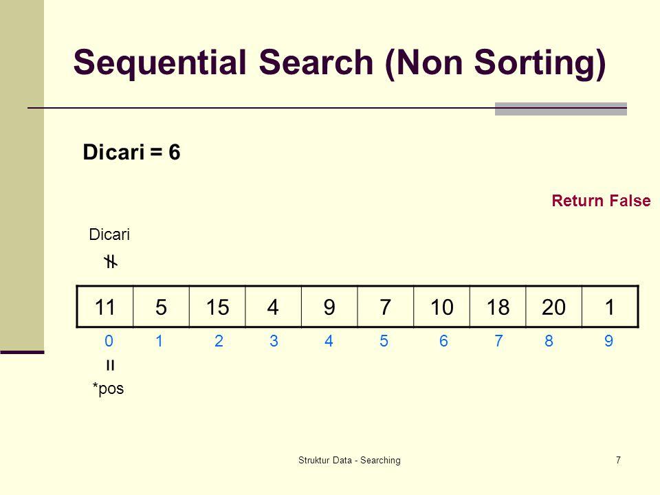 Struktur Data - Searching7 Sequential Search (Non Sorting) 115154971018201 0 1 2 3 4 5 6 7 8 9 Dicari = 6 Dicari  *pos = Return False