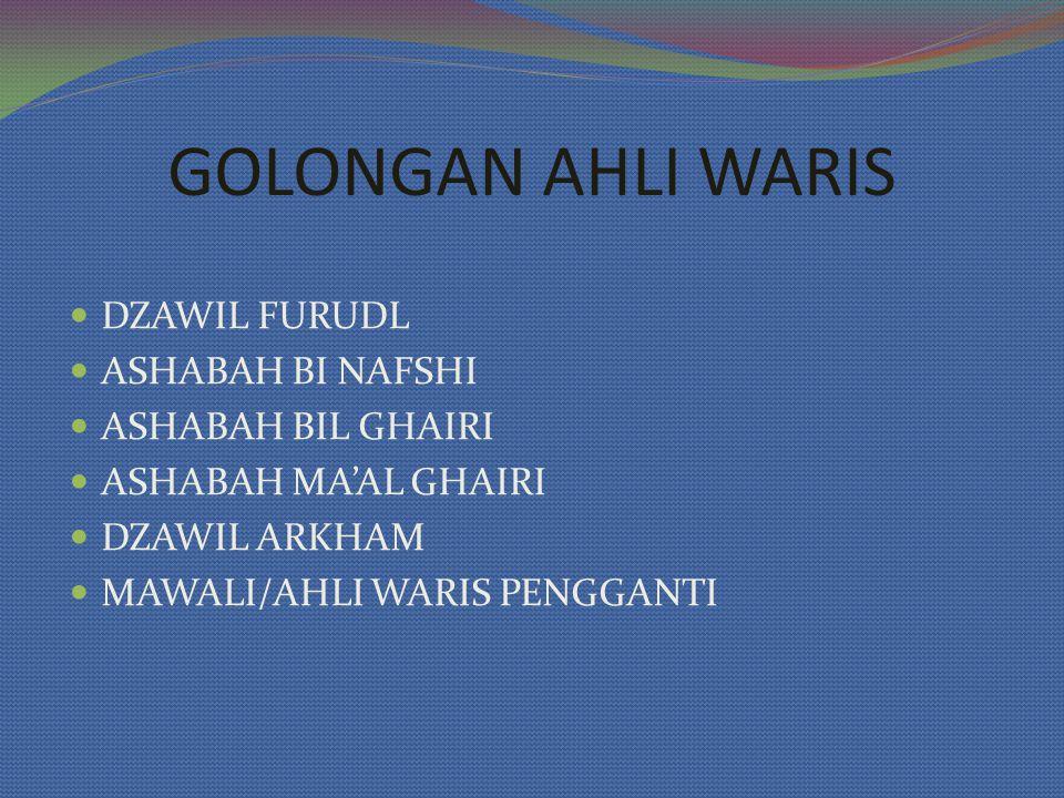 DZAWIL FURUDL ASHABAH BI NAFSHI ASHABAH BIL GHAIRI ASHABAH MA'AL GHAIRI DZAWIL ARKHAM MAWALI/AHLI WARIS PENGGANTI GOLONGAN AHLI WARIS
