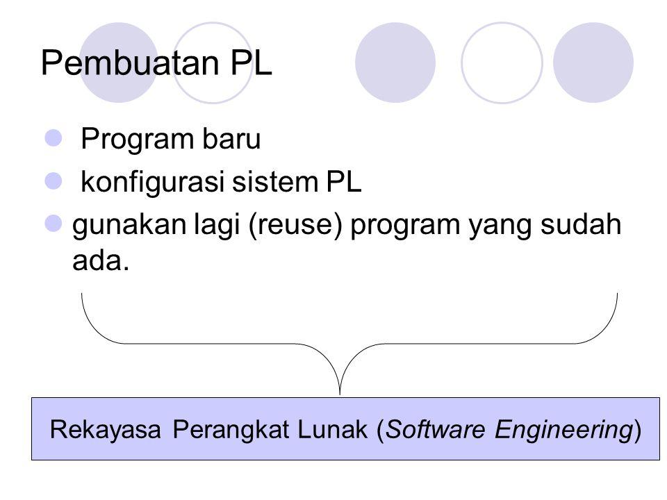 Pembuatan PL Program baru konfigurasi sistem PL gunakan lagi (reuse) program yang sudah ada. Rekayasa Perangkat Lunak (Software Engineering)