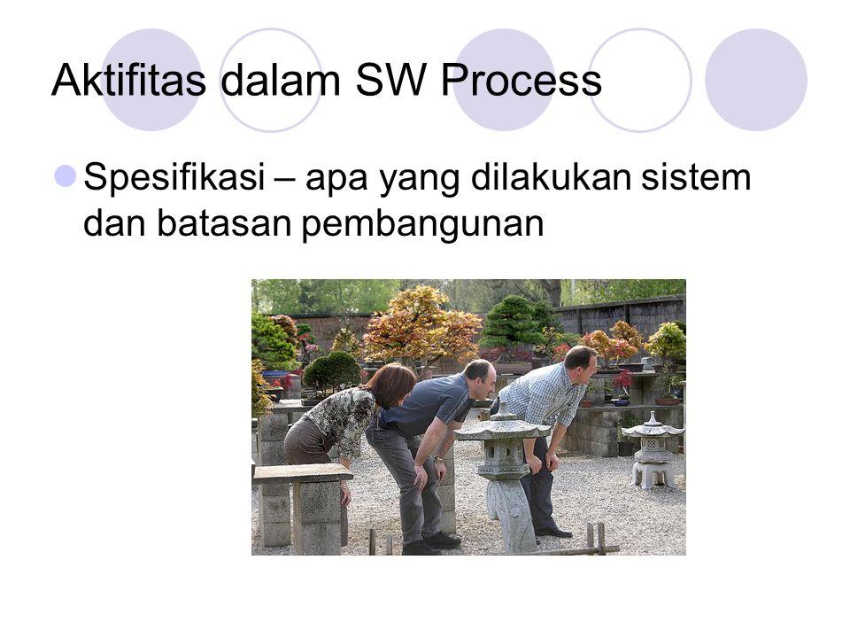 Aktifitas dalam SW Process Spesifikasi – apa yang dilakukan sistem dan batasan pembangunan