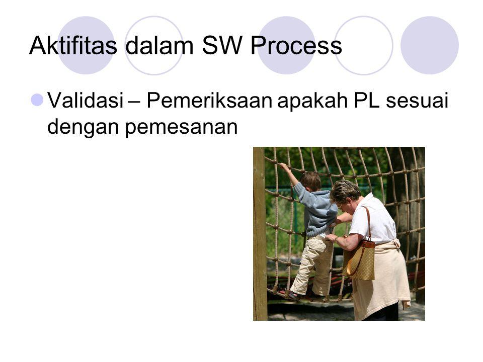 Aktifitas dalam SW Process Validasi – Pemeriksaan apakah PL sesuai dengan pemesanan