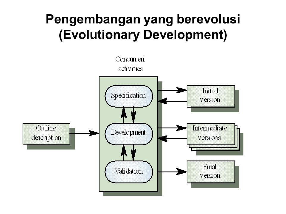 Permasalahan dalam model pengembangan yang berevolusi: –Kekurangan visibilitas proses –Model sistem biasanya tidak terstruktur –Membutuhkan kemampuan khusus (mis.: bahasa pemrograman untuk rapid prototyping).