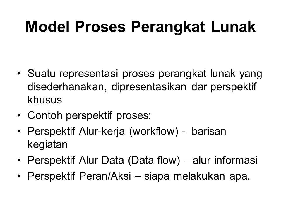 Model proses Generik: Waterfall (Air terjun) Pengembangan secara evolusi Transformasi formal Model SPiral Integrasi daru komponen yang reusable