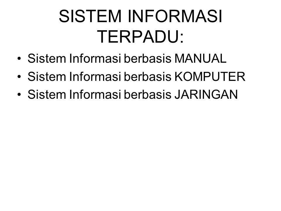 SISTEM INFORMASI TERPADU: Sistem Informasi berbasis MANUAL Sistem Informasi berbasis KOMPUTER Sistem Informasi berbasis JARINGAN