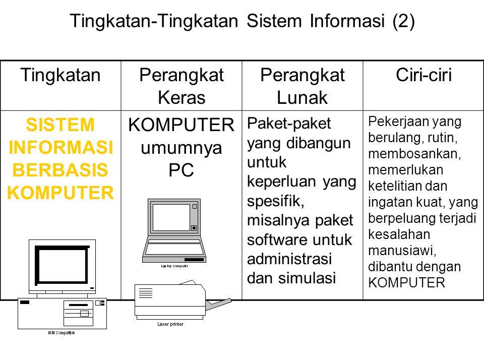 Tingkatan-Tingkatan Sistem Informasi (2) TingkatanPerangkat Keras Perangkat Lunak Ciri-ciri SISTEM INFORMASI BERBASIS KOMPUTER KOMPUTER umumnya PC Pak