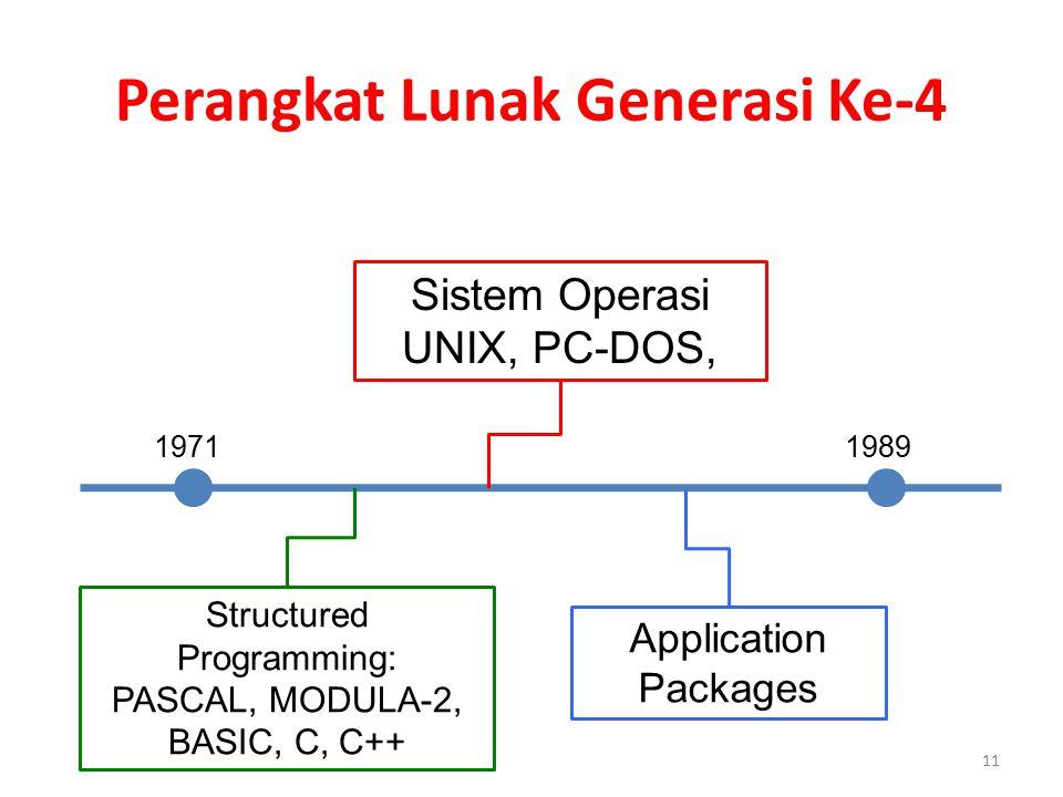 Perangkat Lunak Generasi Ke-4 1971 1989 Structured Programming: PASCAL, MODULA-2, BASIC, C, C++ 11 Sistem Operasi UNIX, PC-DOS, Application Packages