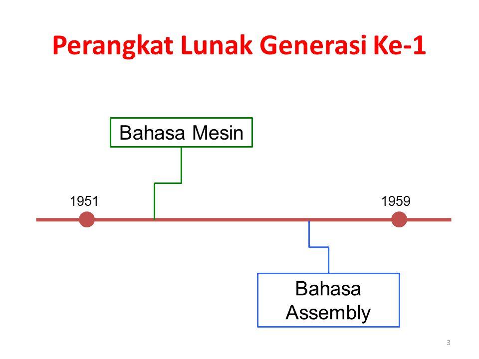 Perangkat Lunak Generasi Ke-1 1951 1959 Bahasa Mesin Bahasa Assembly 3