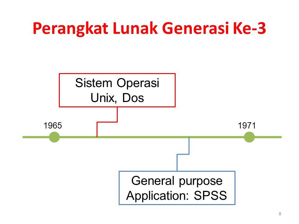 Perangkat Lunak Generasi Ke-3 1965 1971 Sistem Operasi Unix, Dos General purpose Application: SPSS 8