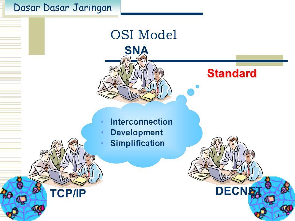 Dasar Dasar Jaringan 10 Protokol  Protokol adalah satu set aturan,standar dan spesifiksai yang mengatur bagaimana komputer- komputer dapat berkomunik