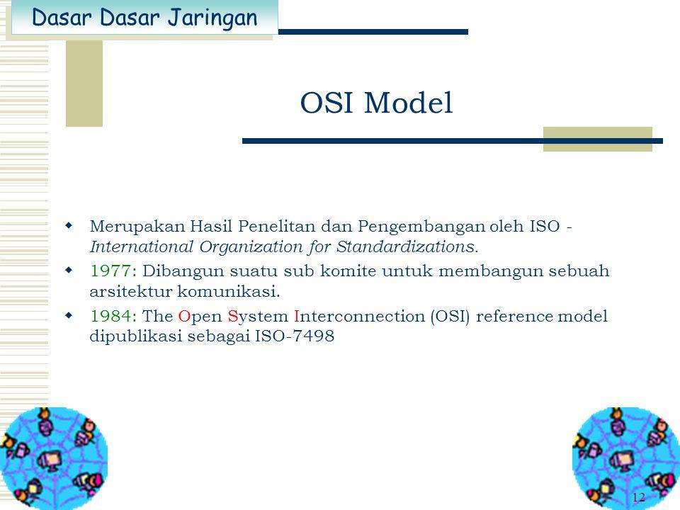 Dasar Dasar Jaringan 11 OSI Model SNA TCP/IPDECNET Proprietary Interconnection Development Simplification Standard