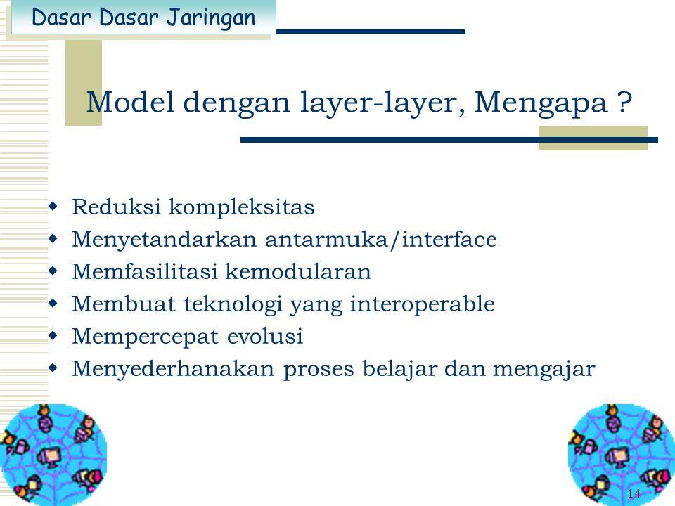 Dasar Dasar Jaringan 13  Fungsi-fungsi komunikasi dibagi kedalam suatu set hirarki layer  Setiap layer mempunyai sederet fungsi yang dibutuhkan unut