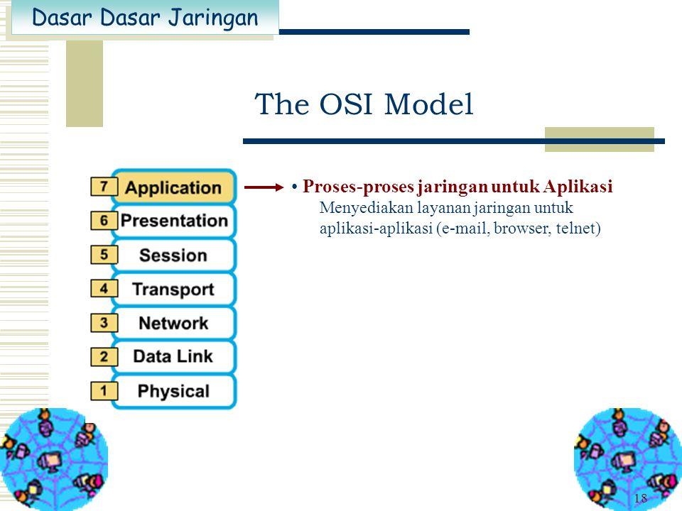 Dasar Dasar Jaringan 17 The OSI Model 4 layer terbawah disebut juga data flow layers karena berurusan dengan kontrol pengirimana data secara fisik pad