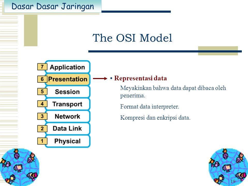 Dasar Dasar Jaringan 18 Proses-proses jaringan untuk Aplikasi Menyediakan layanan jaringan untuk aplikasi-aplikasi (e-mail, browser, telnet) The OSI M