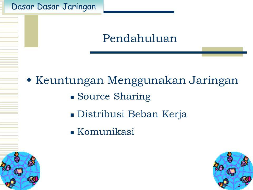 Dasar Dasar Jaringan 2 Pendahuluan  Keuntungan Menggunakan Jaringan Source Sharing Distribusi Beban Kerja Komunikasi