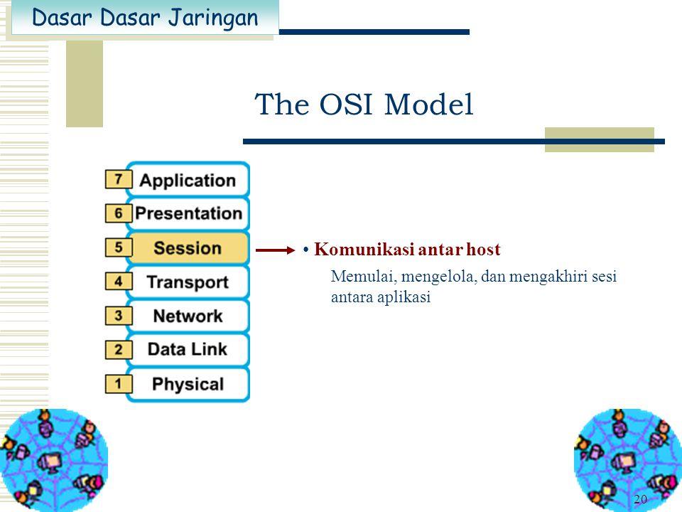 Dasar Dasar Jaringan 19 Representasi data Meyakinkan bahwa data dapat dibaca oleh penerima. Format data interpreter. Kompresi dan enkripsi data. The O