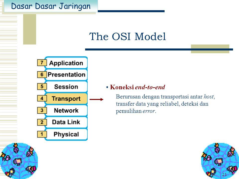 Dasar Dasar Jaringan 20 Komunikasi antar host Memulai, mengelola, dan mengakhiri sesi antara aplikasi The OSI Model