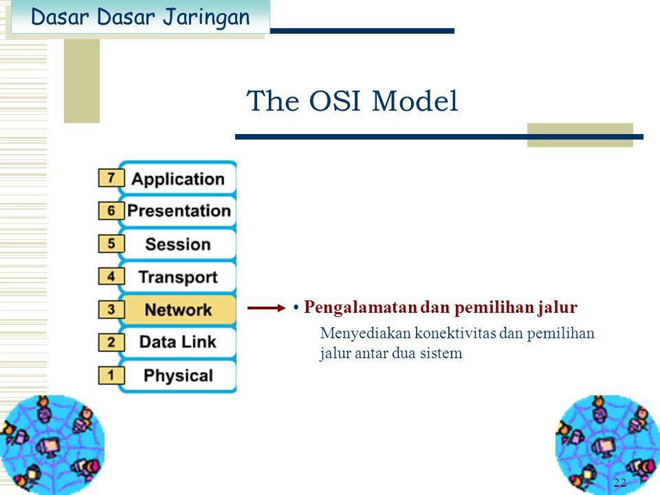 Dasar Dasar Jaringan 21 Koneksi end-to-end Berurusan dengan transportasi antar host, transfer data yang reliabel, deteksi dan pemulihan error. The OSI