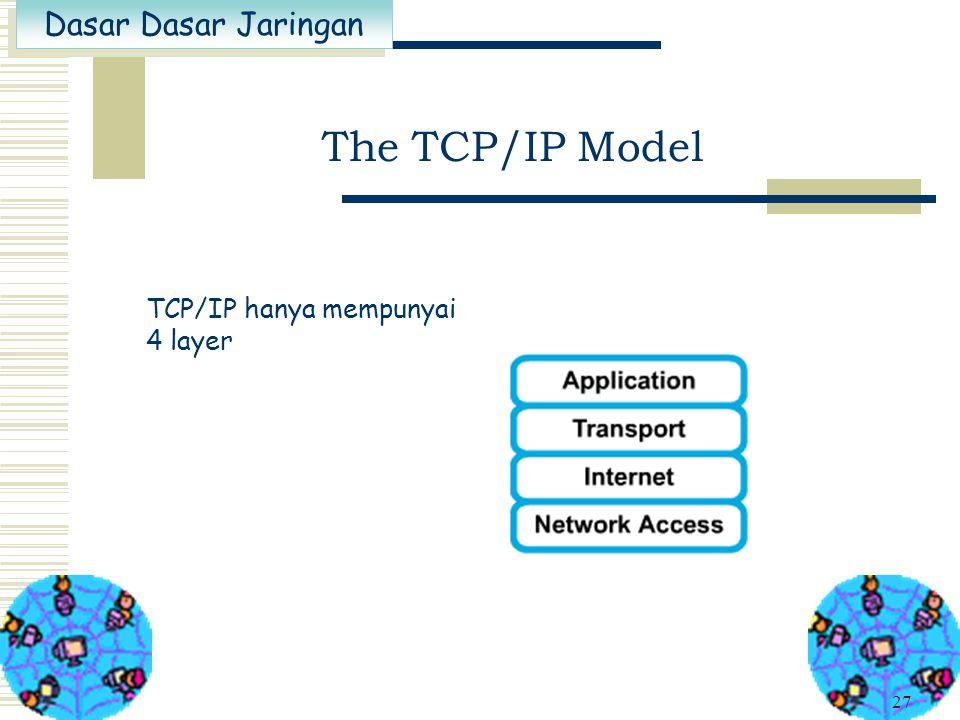 Dasar Dasar Jaringan 26 The TCP/IP Model Sifat-sifat TCP/IP Open Protocol Standard Tidak bergantung pada perangkat keras tertentu Cara pengalamatan be