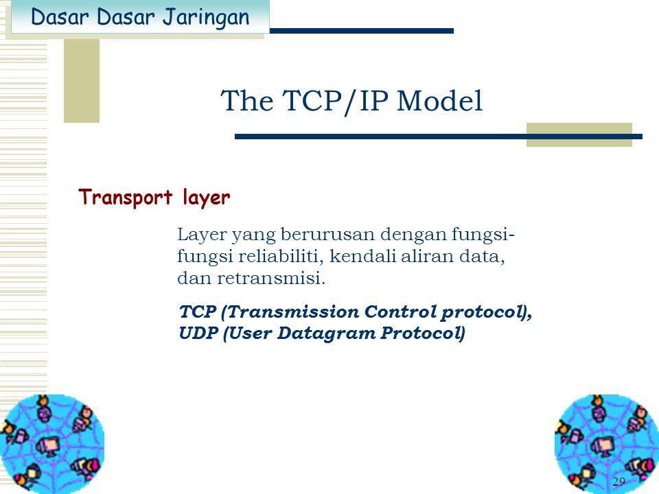 Dasar Dasar Jaringan 28 The TCP/IP Model Application layer Merupakan layer teratas, menanganai representasi data, encoding, dan dialog control telnet,