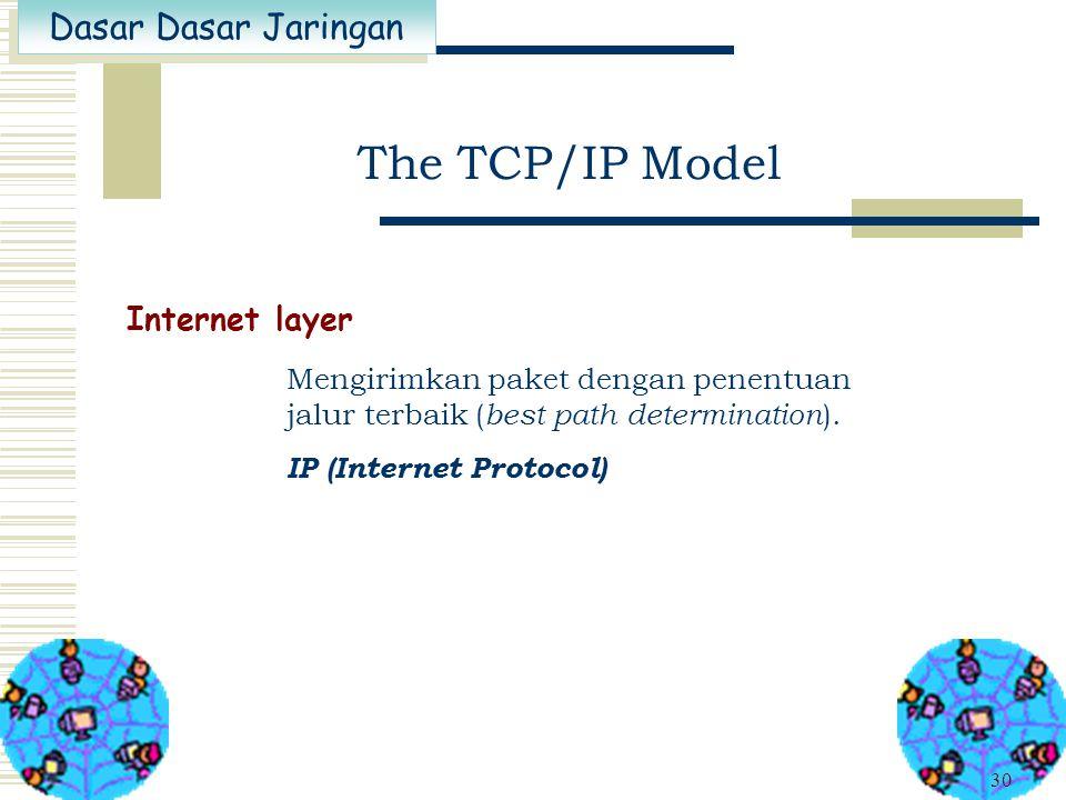Dasar Dasar Jaringan 29 The TCP/IP Model Transport layer Layer yang berurusan dengan fungsi- fungsi reliabiliti, kendali aliran data, dan retransmisi.
