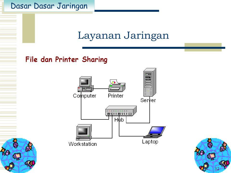 Dasar Dasar Jaringan 31 The TCP/IP Model Network Access layer Layer yang berurusan dengan hal-hal yang dibutuhkan oleh paket untuk melewati media fisi