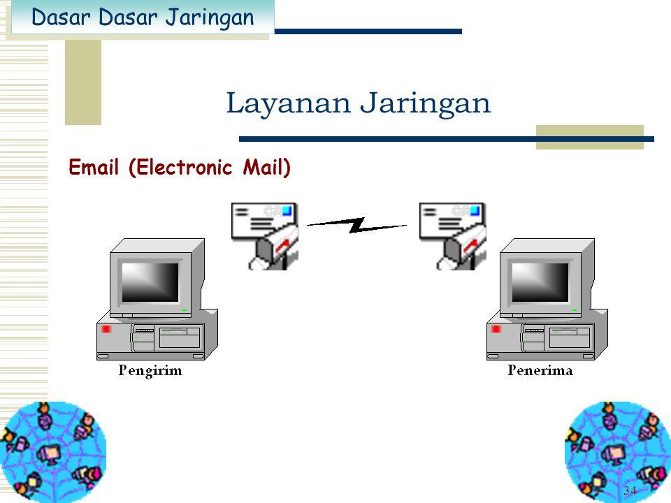 Dasar Dasar Jaringan 33 Layanan Jaringan Telnet (Terminal Emulation)
