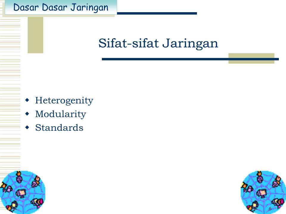 Dasar Dasar Jaringan 6 Sifat-sifat Jaringan  Heterogenity  Modularity  Standards Sifat-sifat Jaringan