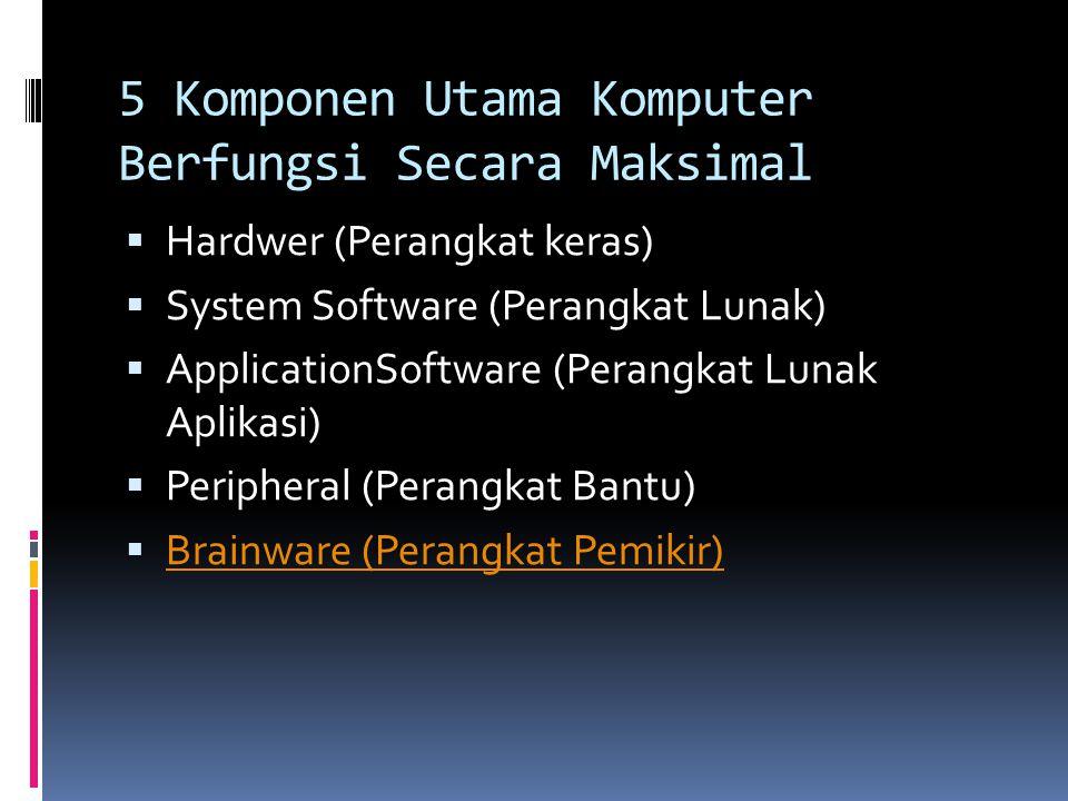 5 Komponen Utama Komputer Berfungsi Secara Maksimal  Hardwer (Perangkat keras)  System Software (Perangkat Lunak)  ApplicationSoftware (Perangkat L