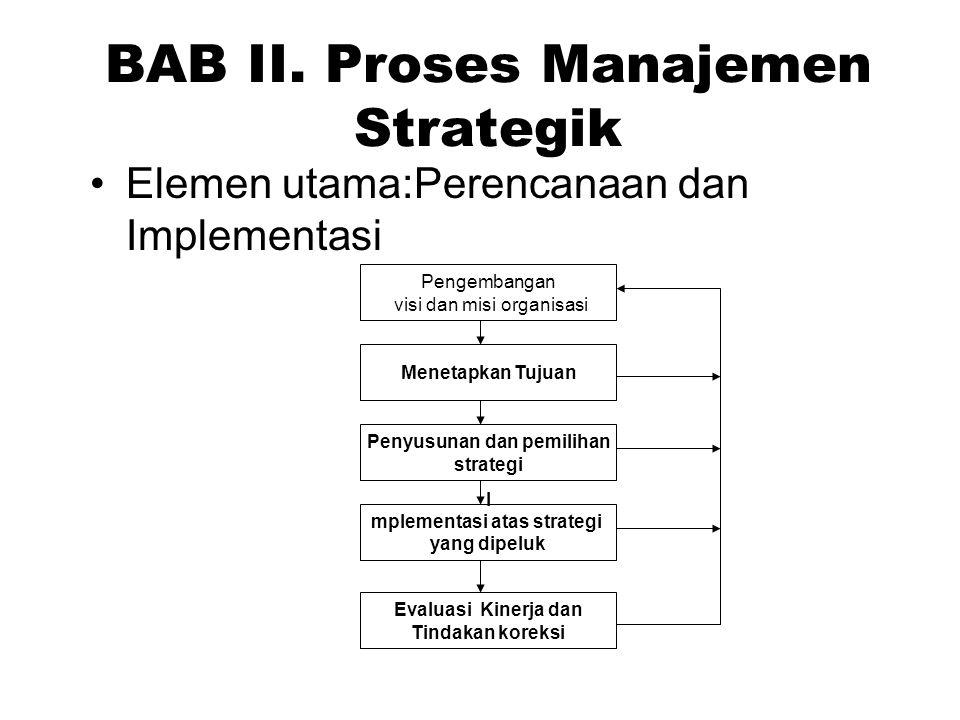 BAB II. Proses Manajemen Strategik Elemen utama:Perencanaan dan Implementasi Pengembangan visi dan misi organisasi Menetapkan Tujuan Evaluasi Kinerja