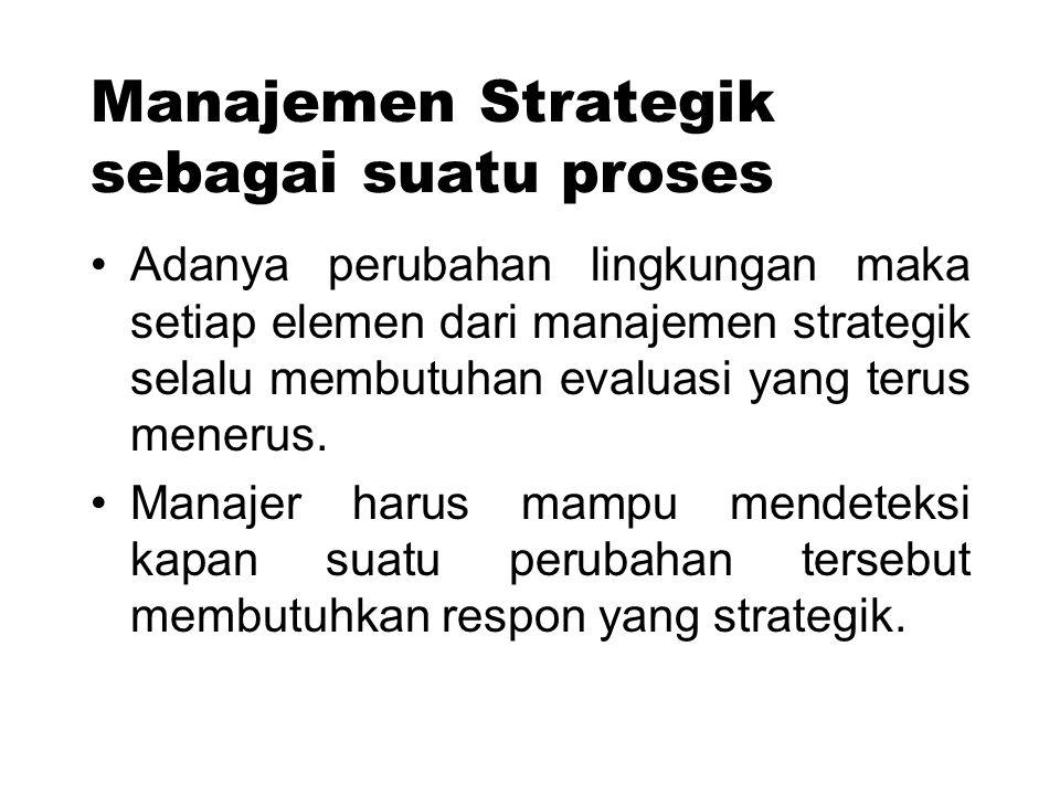 Manajemen Strategik sebagai suatu proses Adanya perubahan lingkungan maka setiap elemen dari manajemen strategik selalu membutuhan evaluasi yang terus