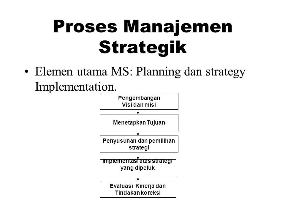 Proses Manajemen Strategik Elemen utama MS: Planning dan strategy Implementation. Pengembangan Visi dan misi Menetapkan Tujuan Penyusunan dan pemiliha