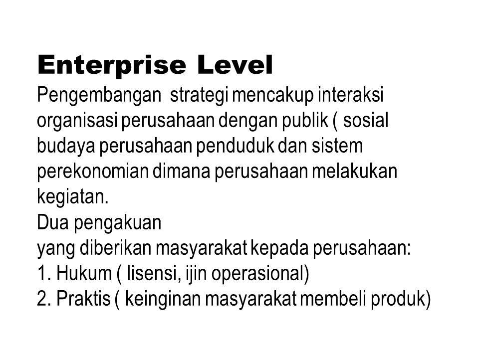 Enterprise Level Pengembangan strategi mencakup interaksi organisasi perusahaan dengan publik ( sosial budaya perusahaan penduduk dan sistem perekonom
