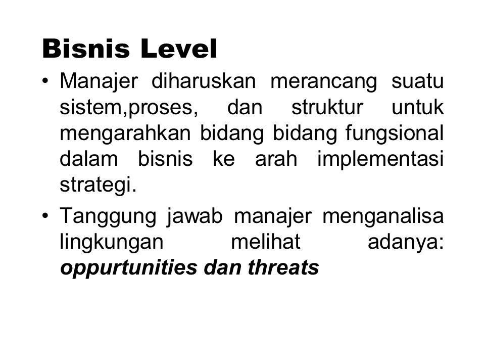 Bisnis Level Manajer diharuskan merancang suatu sistem,proses, dan struktur untuk mengarahkan bidang bidang fungsional dalam bisnis ke arah implementasi strategi.