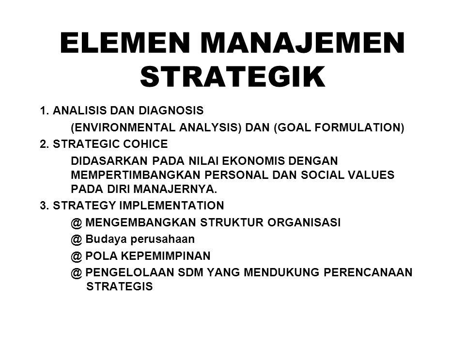 ELEMEN MANAJEMEN STRATEGIK 1. ANALISIS DAN DIAGNOSIS (ENVIRONMENTAL ANALYSIS) DAN (GOAL FORMULATION) 2. STRATEGIC COHICE DIDASARKAN PADA NILAI EKONOMI