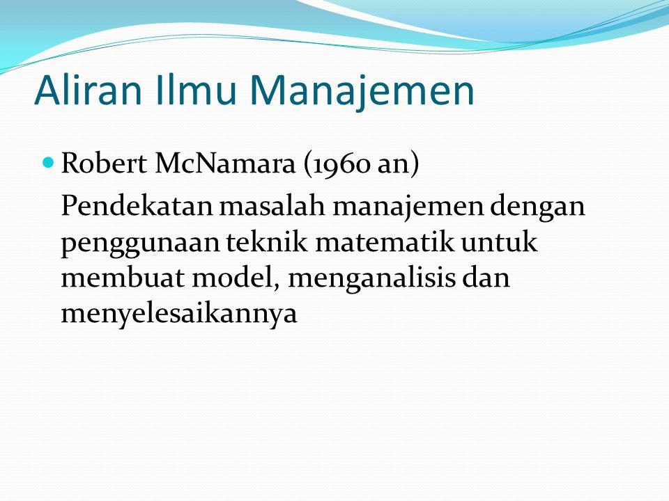 Abraham Maslow Teori Hirarki Kebutuhan
