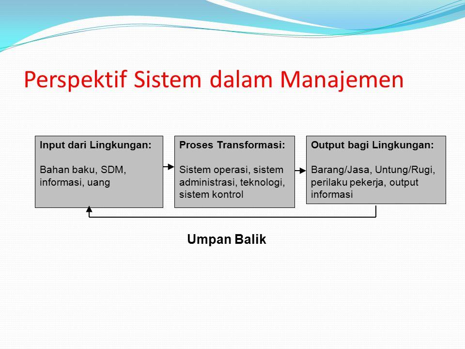 Perspektif Manajemen Kuantitatif Kelompok Manajemen Sains Pengenalan penggunaan model matematis dlm kegiatan bisnis & industri, seperti penentuan juml