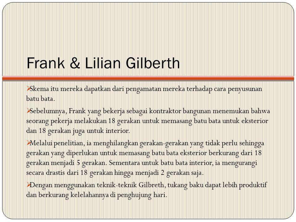 Frank & Lilian Gilberth  Skema itu mereka dapatkan dari pengamatan mereka terhadap cara penyusunan batu bata.  Sebelumnya, Frank yang bekerja sebaga