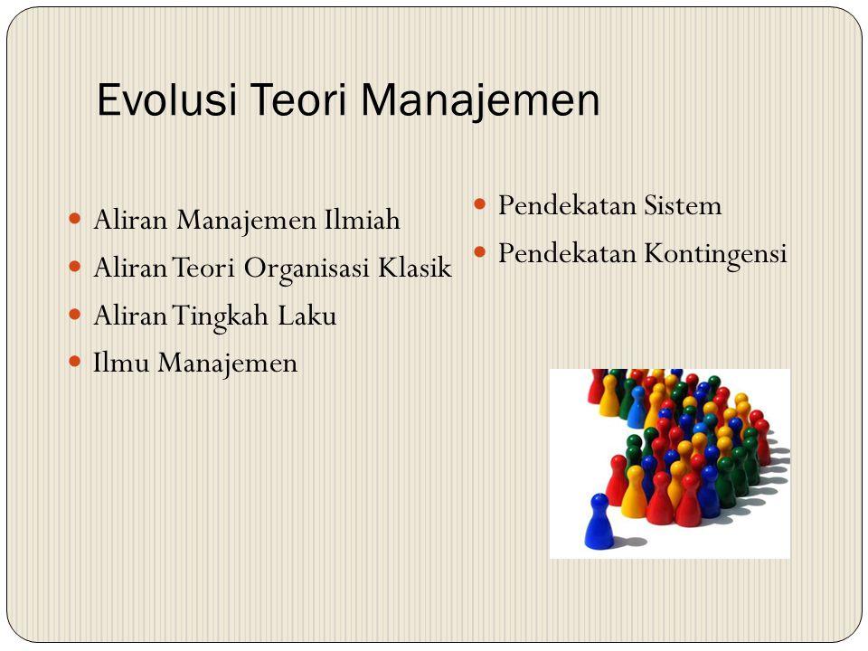 Evolusi Teori Manajemen Aliran Manajemen Ilmiah Aliran Teori Organisasi Klasik Aliran Tingkah Laku Ilmu Manajemen Pendekatan Sistem Pendekatan Konting