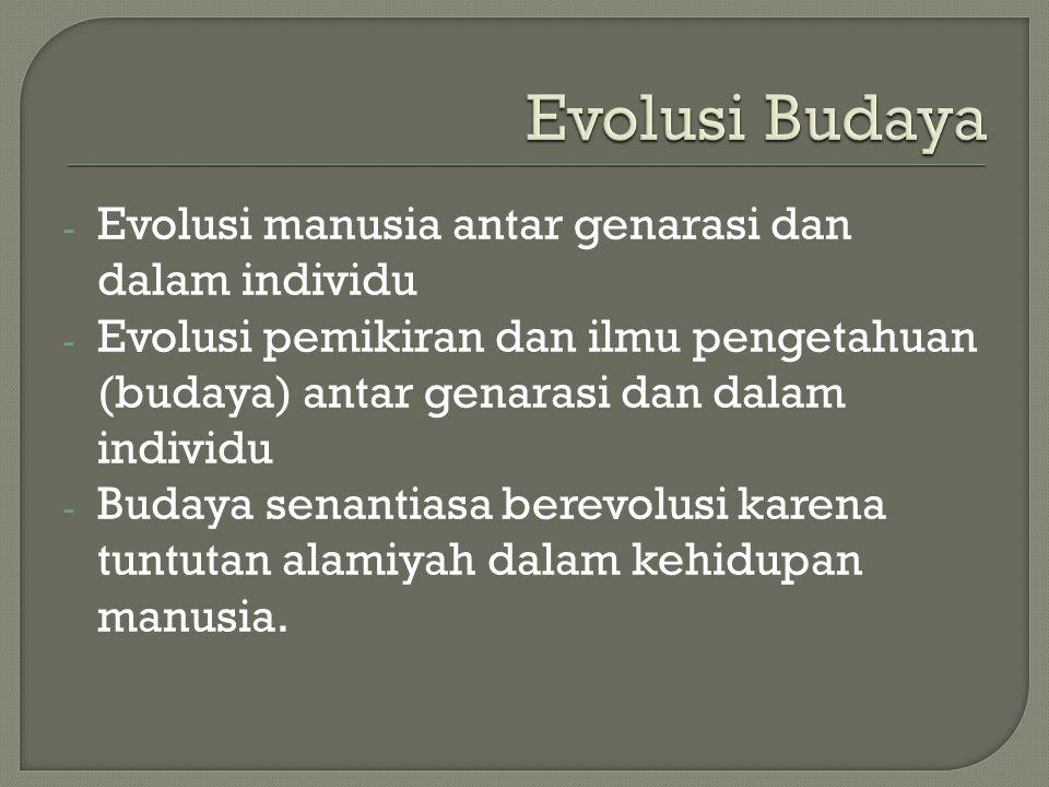 - Evolusi manusia antar genarasi dan dalam individu - Evolusi pemikiran dan ilmu pengetahuan (budaya) antar genarasi dan dalam individu - Budaya senan