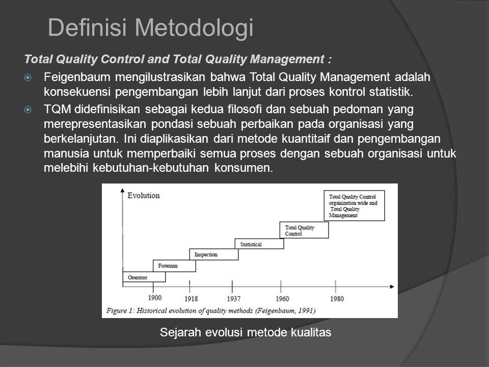 Definisi Metodologi Total Quality Control and Total Quality Management :  Feigenbaum mengilustrasikan bahwa Total Quality Management adalah konsekuensi pengembangan lebih lanjut dari proses kontrol statistik.