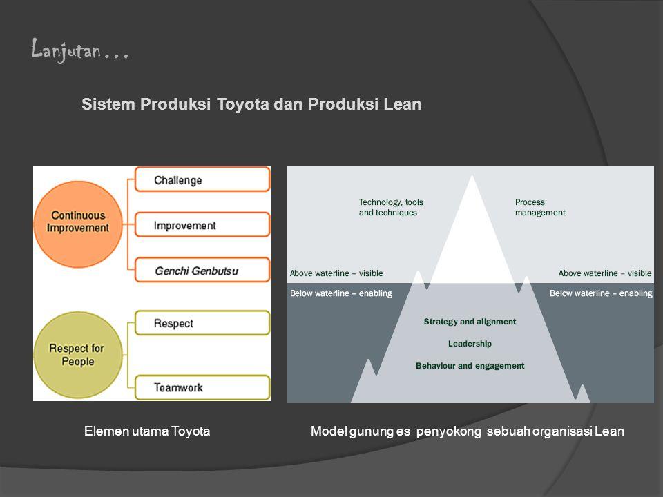 Sistem Produksi Toyota dan Produksi Lean Elemen utama ToyotaModel gunung es penyokong sebuah organisasi Lean