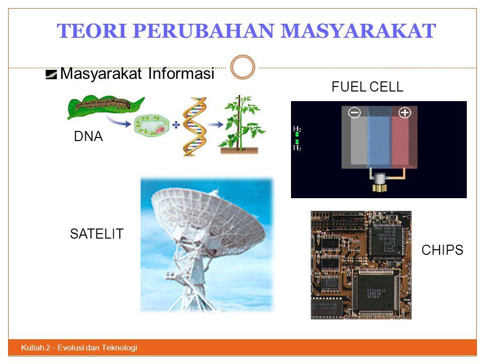 TEORI PERUBAHAN MASYARAKAT Masyarakat Informasi Kuliah 2 - Evolusi dan Teknologi 16 DNA FUEL CELL CHIPS SATELIT