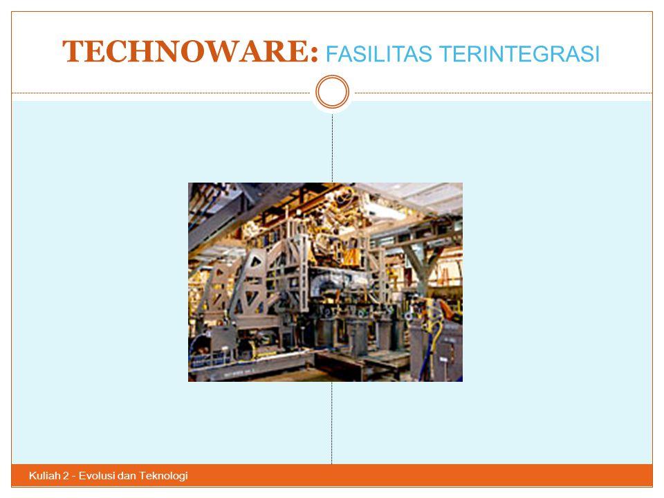 TECHNOWARE: FASILITAS TERINTEGRASI Kuliah 2 - Evolusi dan Teknologi 39