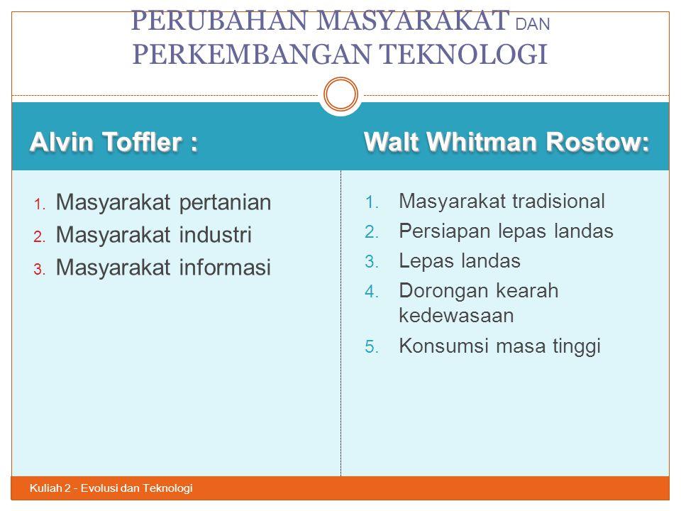Alvin Toffler : Walt Whitman Rostow: Kuliah 2 - Evolusi dan Teknologi 1. Masyarakat pertanian 2. Masyarakat industri 3. Masyarakat informasi 1. Masyar