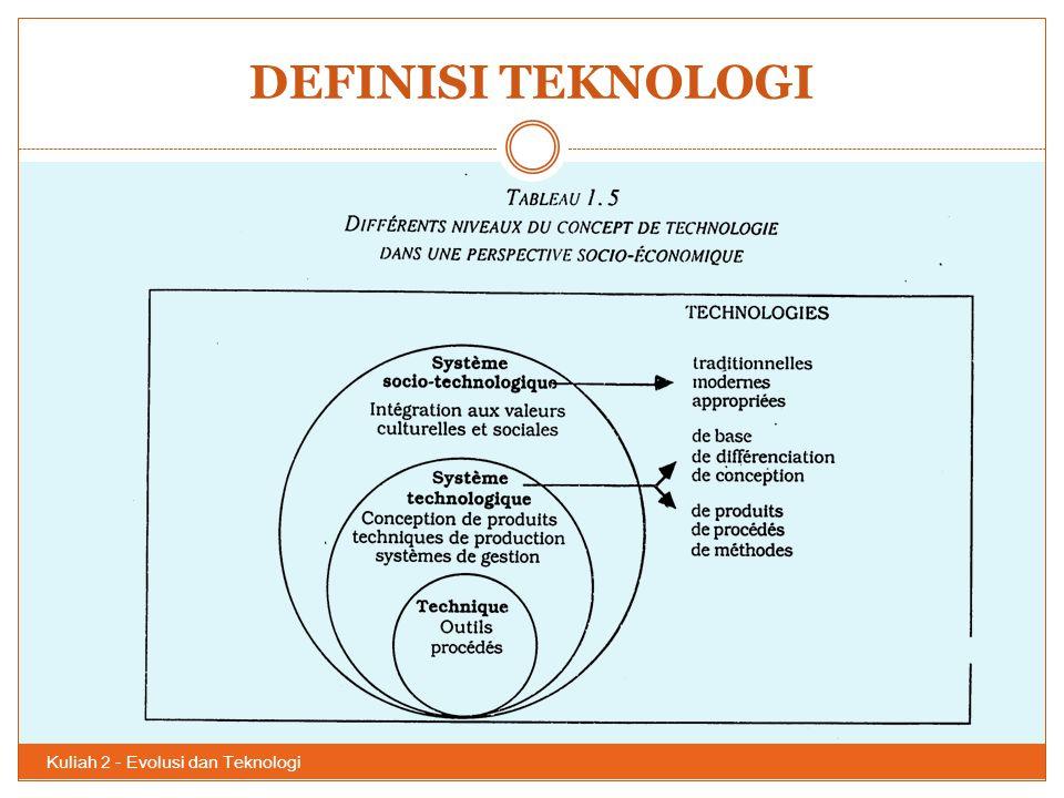 DEFINISI TEKNOLOGI Kuliah 2 - Evolusi dan Teknologi 42
