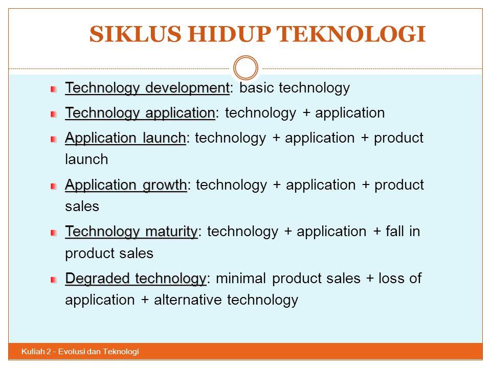 SIKLUS HIDUP TEKNOLOGI Kuliah 2 - Evolusi dan Teknologi 44 Technology development Technology development: basic technology Technology application Tech