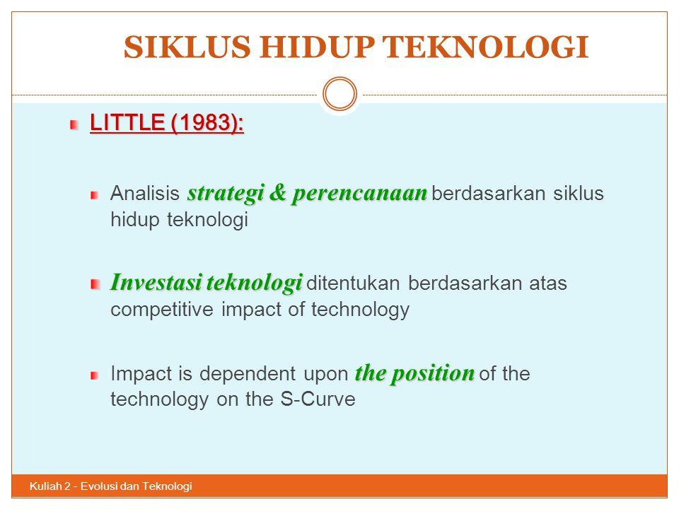 SIKLUS HIDUP TEKNOLOGI Kuliah 2 - Evolusi dan Teknologi 47 LITTLE (1983): strategi & perencanaan Analisis strategi & perencanaan berdasarkan siklus hi