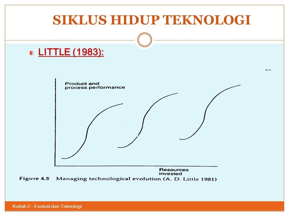 SIKLUS HIDUP TEKNOLOGI Kuliah 2 - Evolusi dan Teknologi 48 LITTLE (1983):