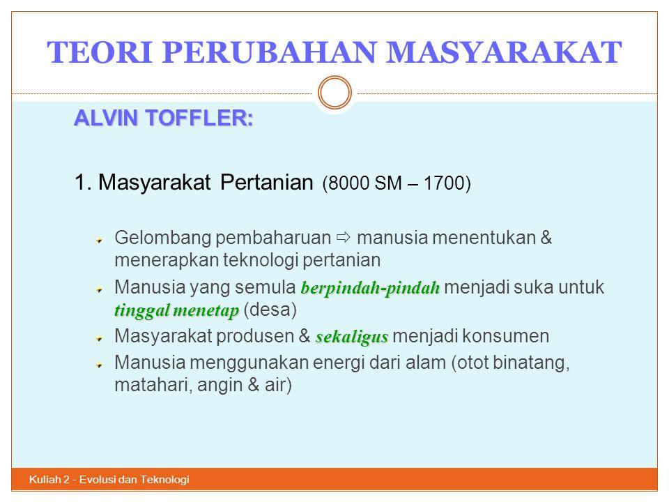 DEFINISI TEKNOLOGI Kuliah 2 - Evolusi dan Teknologi 26 1.